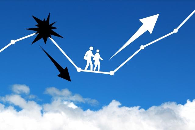 収益型不動産の需要傾向